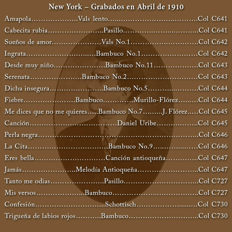 New York – Grabados en Abril de 1910