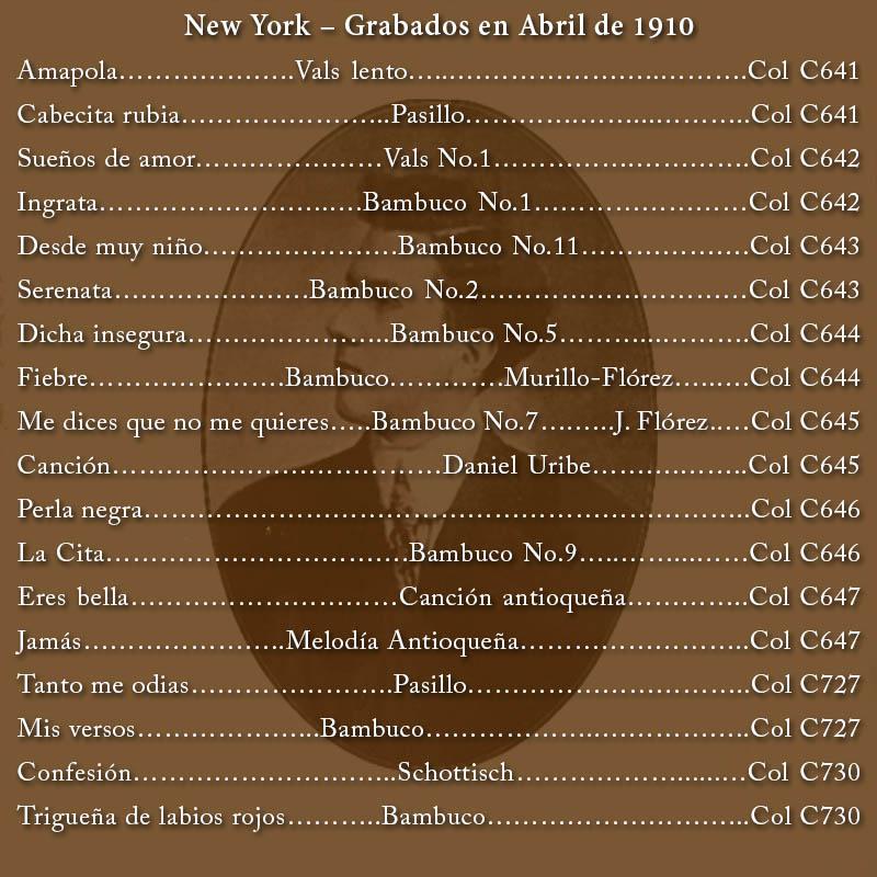 New York – Grabados en Abril de 1910